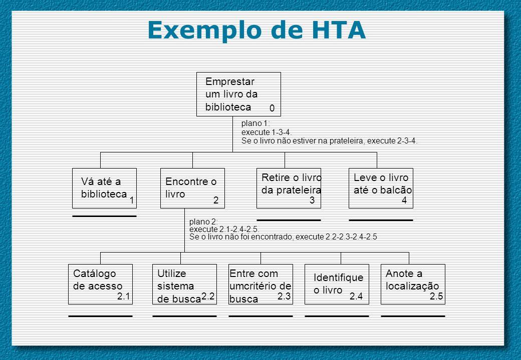 Exemplo de HTA Emprestar um livro da biblioteca