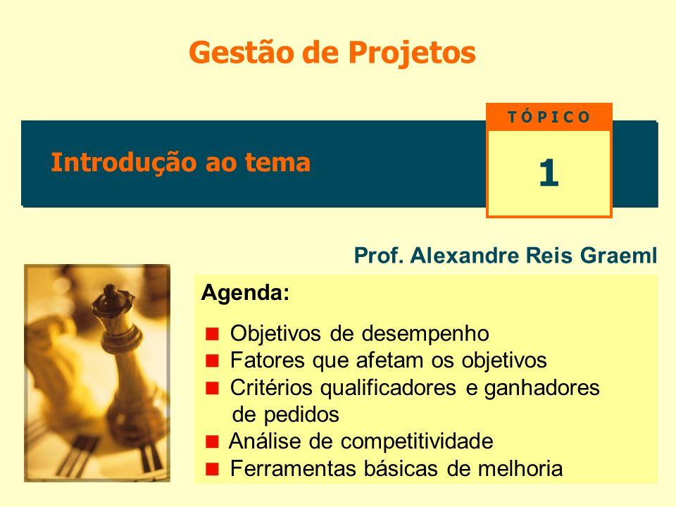 1 Gestão de Projetos Introdução ao tema Prof. Alexandre Reis Graeml