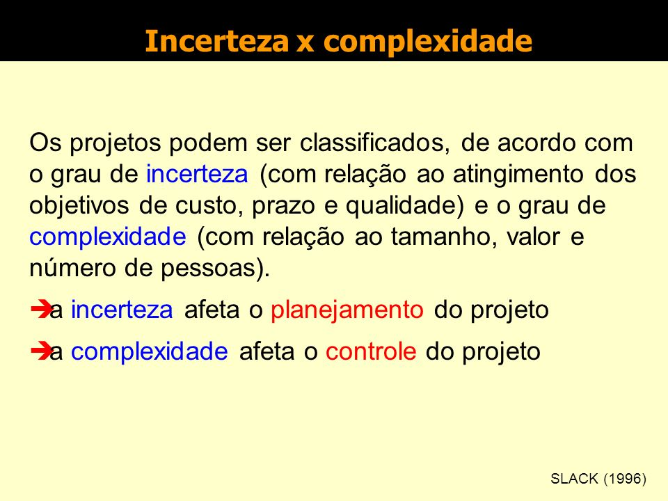 Incerteza x complexidade