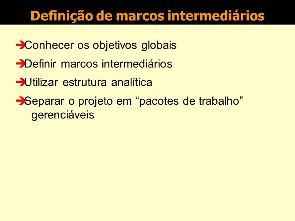 Definição de marcos intermediários