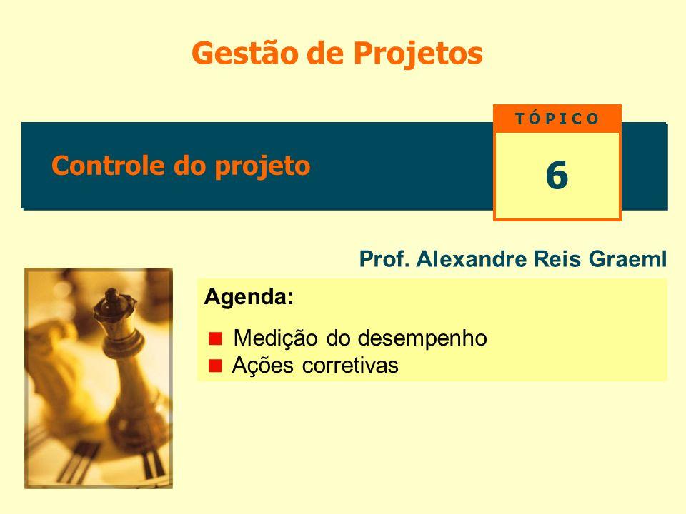 6 Gestão de Projetos Controle do projeto Prof. Alexandre Reis Graeml