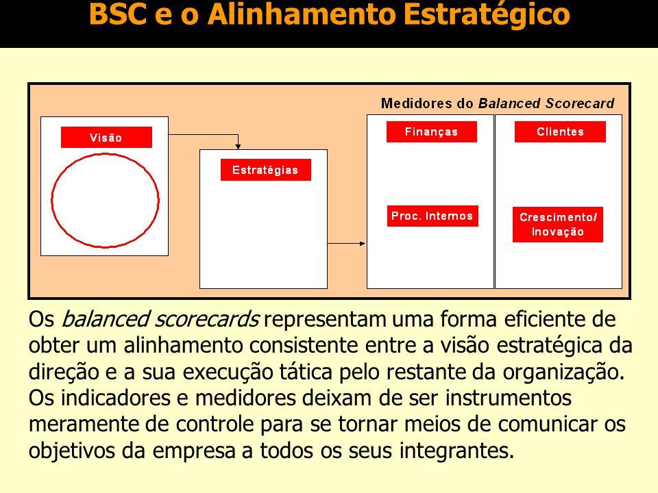 BSC e o Alinhamento Estratégico