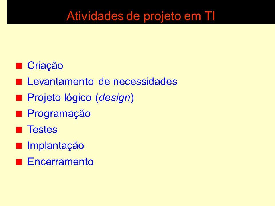 Atividades de projeto em TI