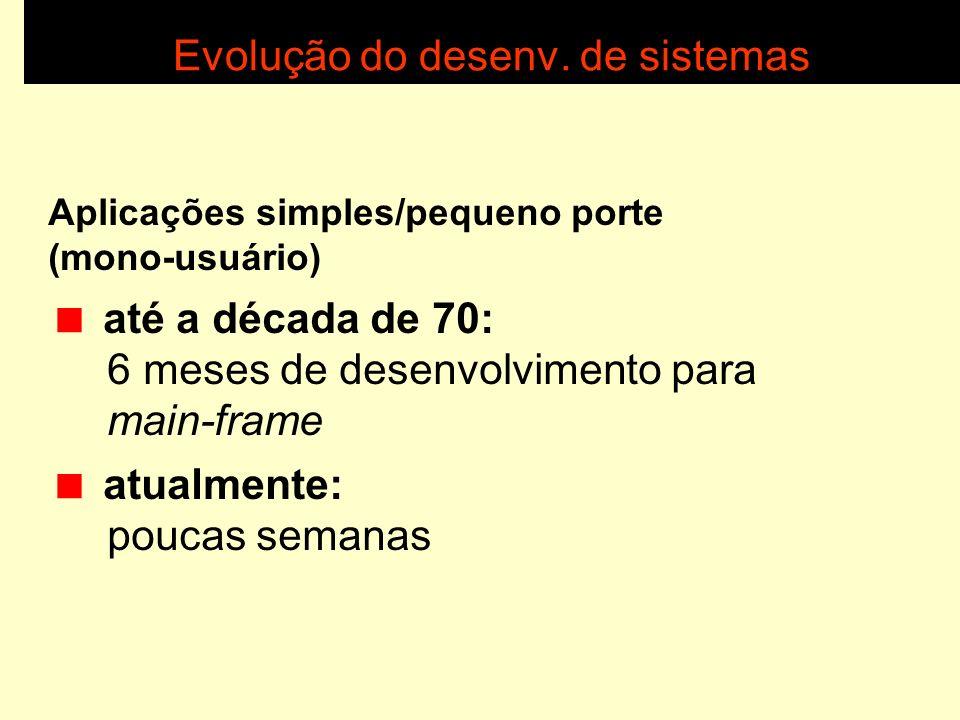 Evolução do desenv. de sistemas