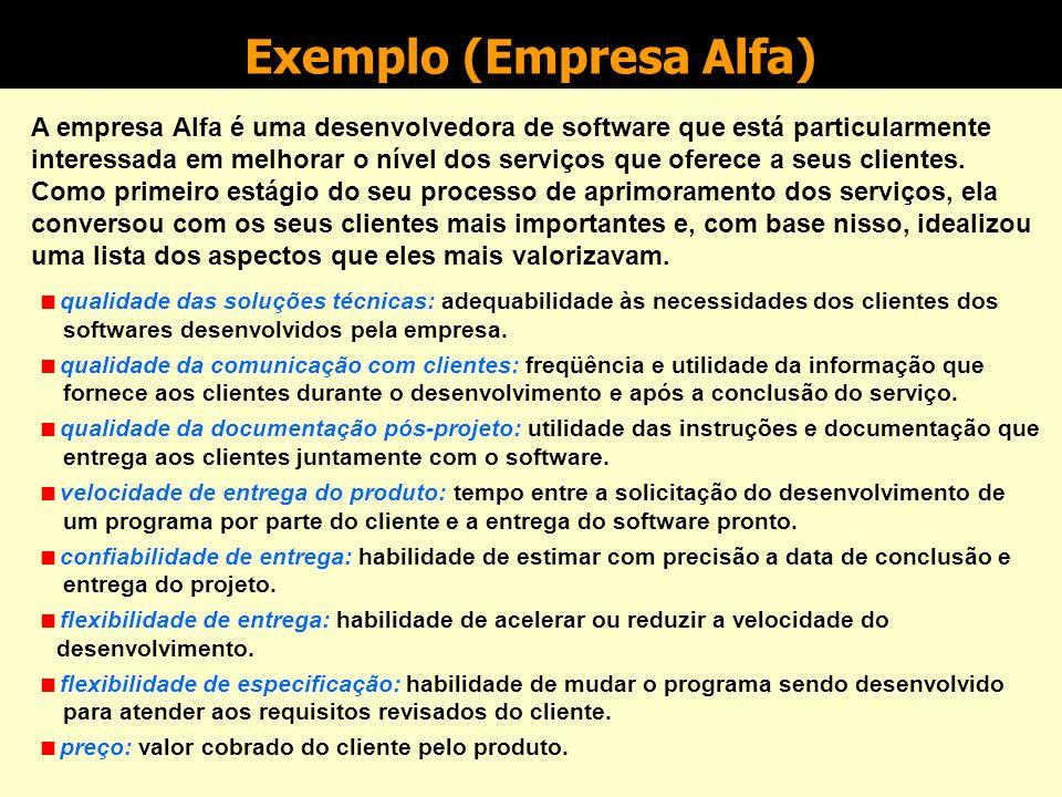 Exemplo (Empresa Alfa)