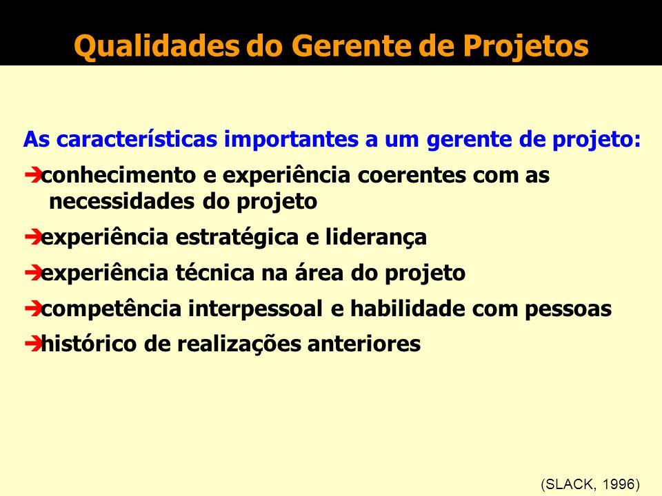 Qualidades do Gerente de Projetos