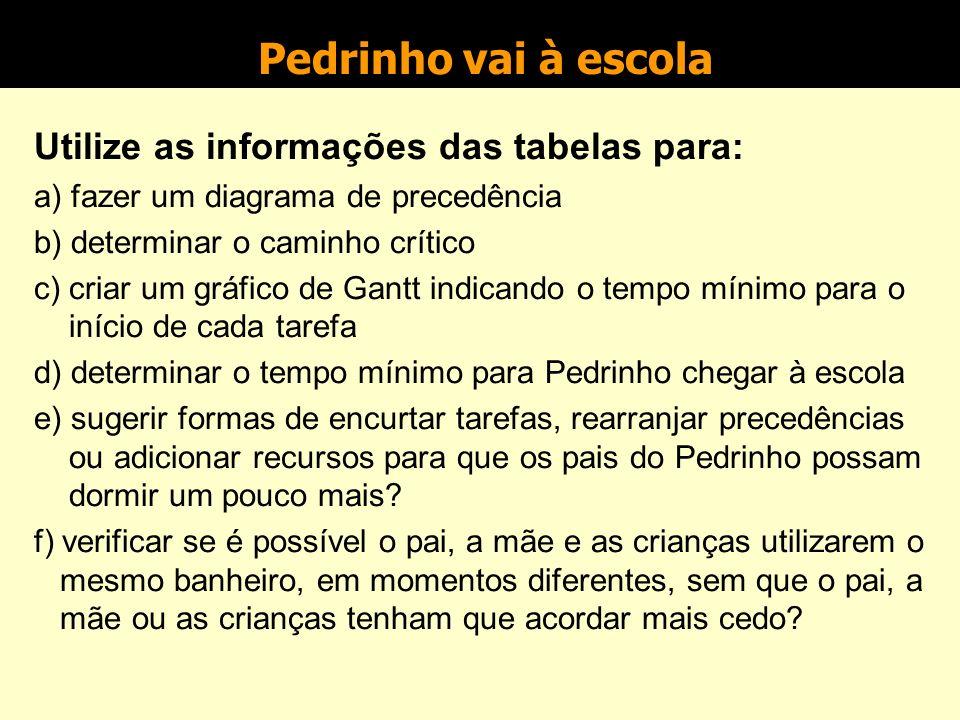 Pedrinho vai à escola Utilize as informações das tabelas para: