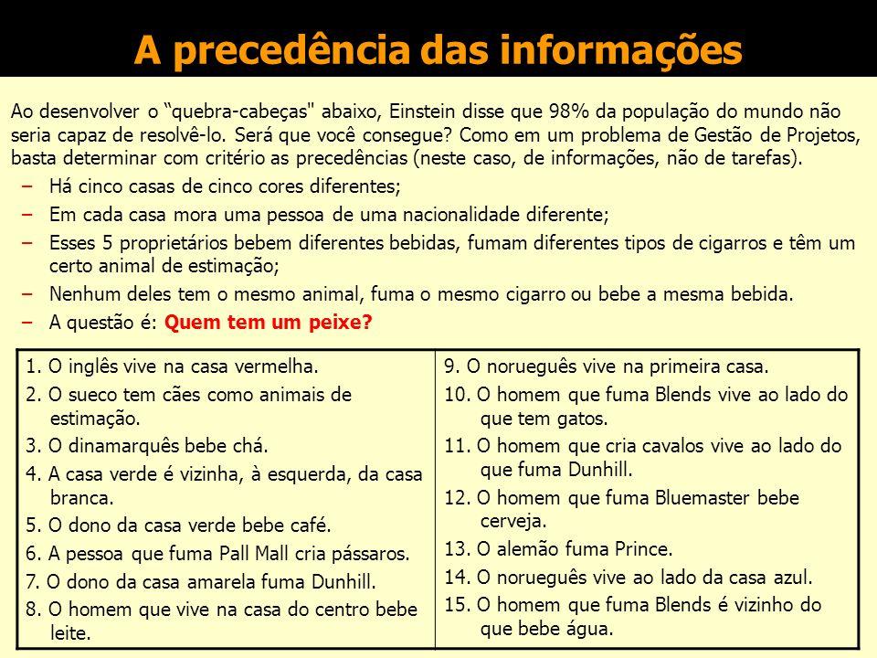 A precedência das informações