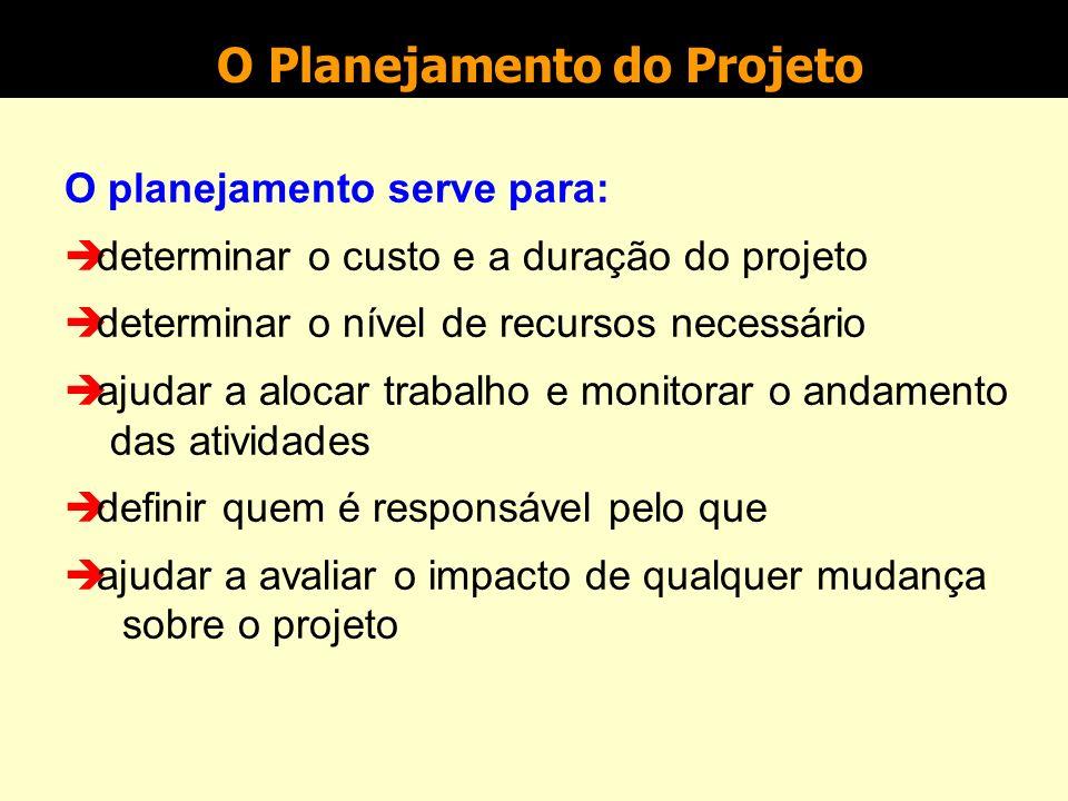 O Planejamento do Projeto