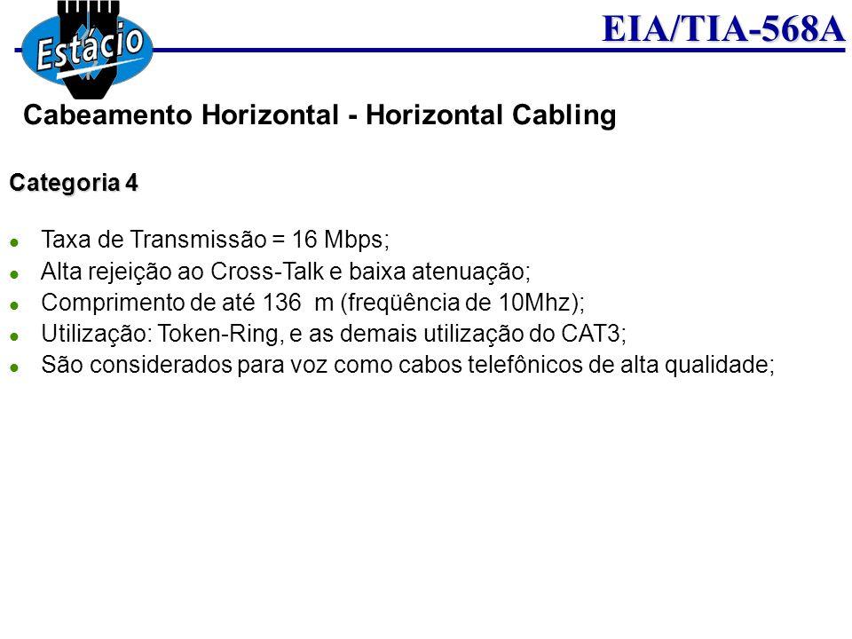 Cabeamento Horizontal - Horizontal Cabling