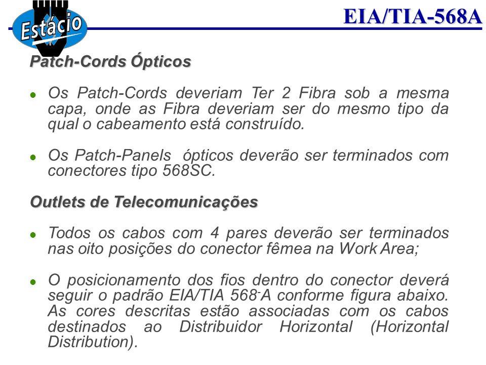 Patch-Cords Ópticos
