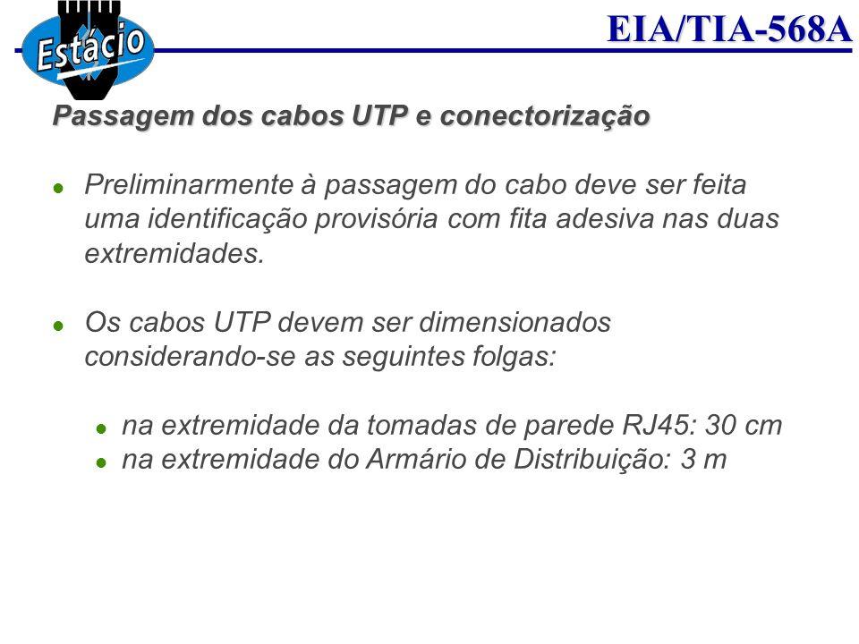 Passagem dos cabos UTP e conectorização