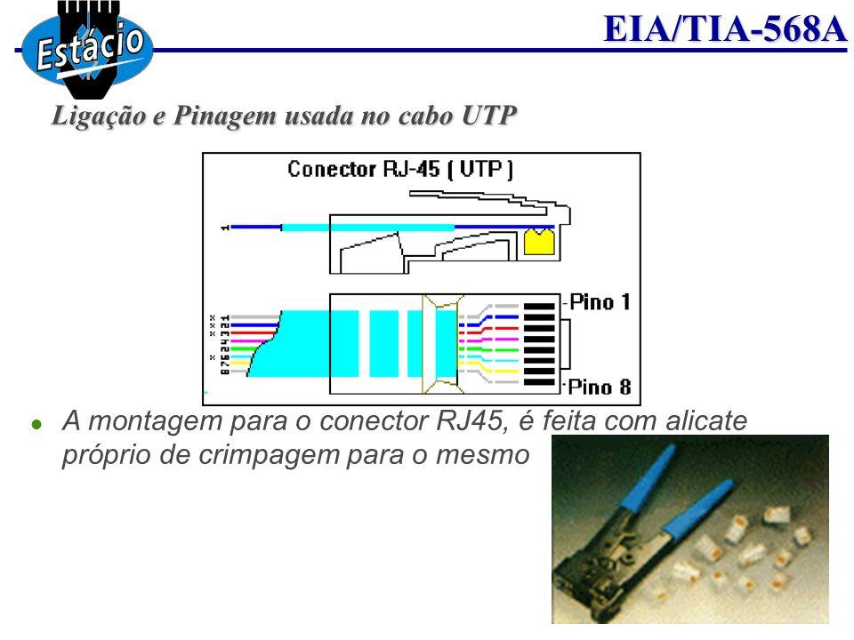 Ligação e Pinagem usada no cabo UTP