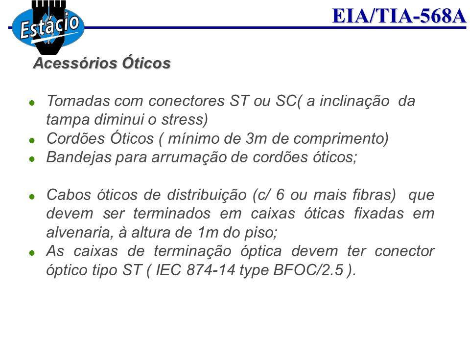 Acessórios Óticos Tomadas com conectores ST ou SC( a inclinação da tampa diminui o stress) Cordões Óticos ( mínimo de 3m de comprimento)