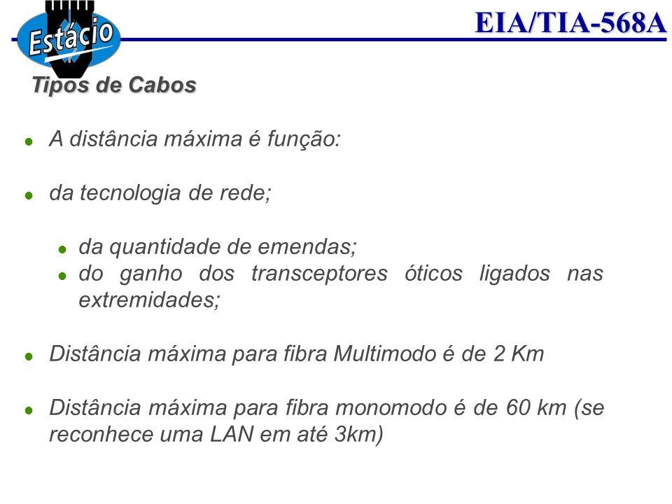 Tipos de Cabos A distância máxima é função: da tecnologia de rede; da quantidade de emendas;