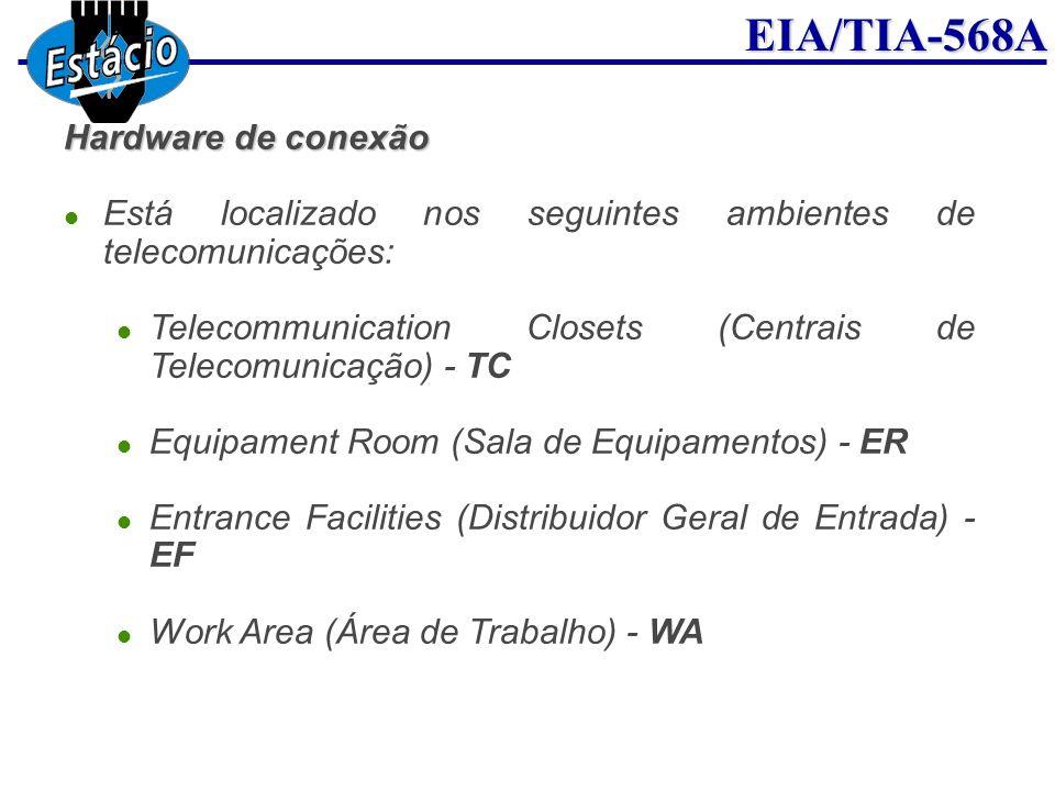 Hardware de conexão Está localizado nos seguintes ambientes de telecomunicações: Telecommunication Closets (Centrais de Telecomunicação) - TC.