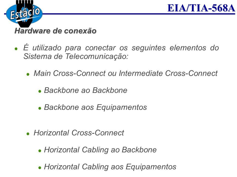 Hardware de conexãoÉ utilizado para conectar os seguintes elementos do Sistema de Telecomunicação: Main Cross-Connect ou Intermediate Cross-Connect.