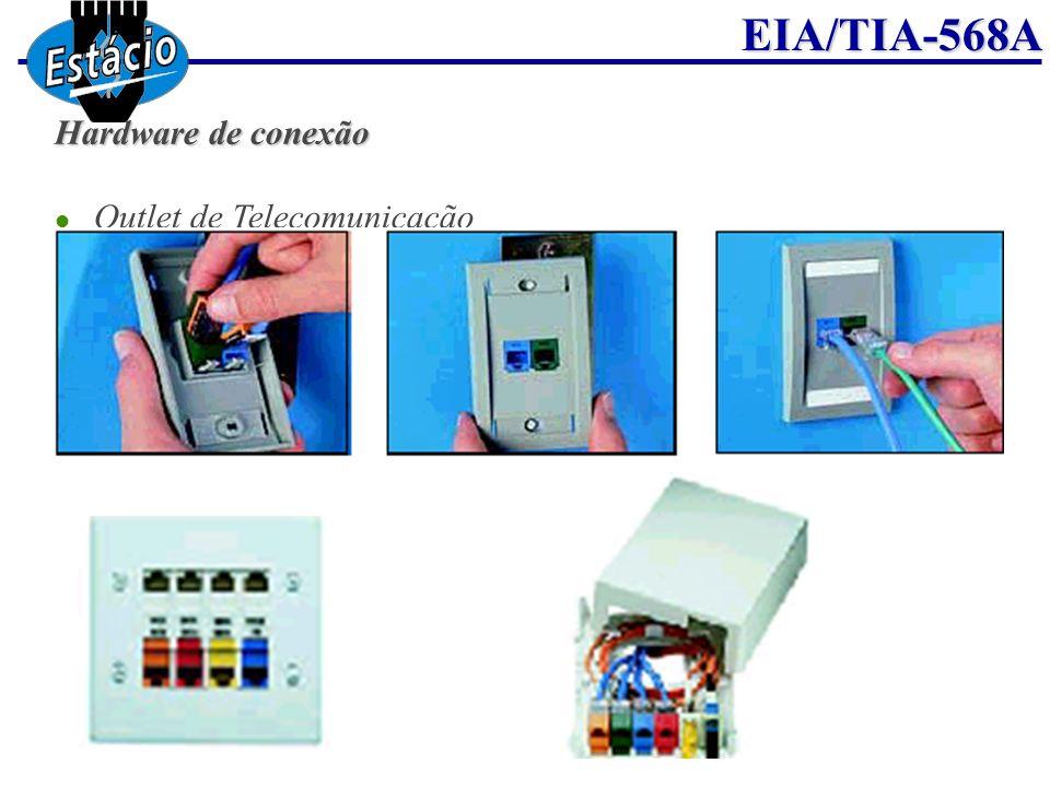 Hardware de conexão Outlet de Telecomunicação