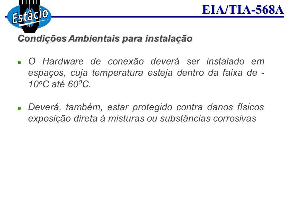 Condições Ambientais para instalação