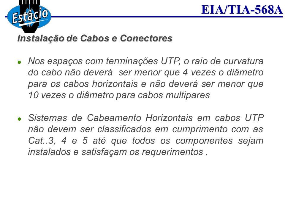 Instalação de Cabos e Conectores