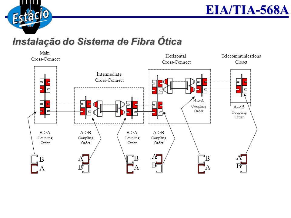 Instalação do Sistema de Fibra Ótica