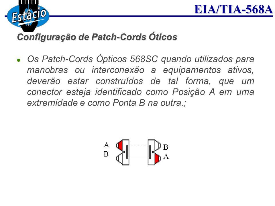 Configuração de Patch-Cords Óticos
