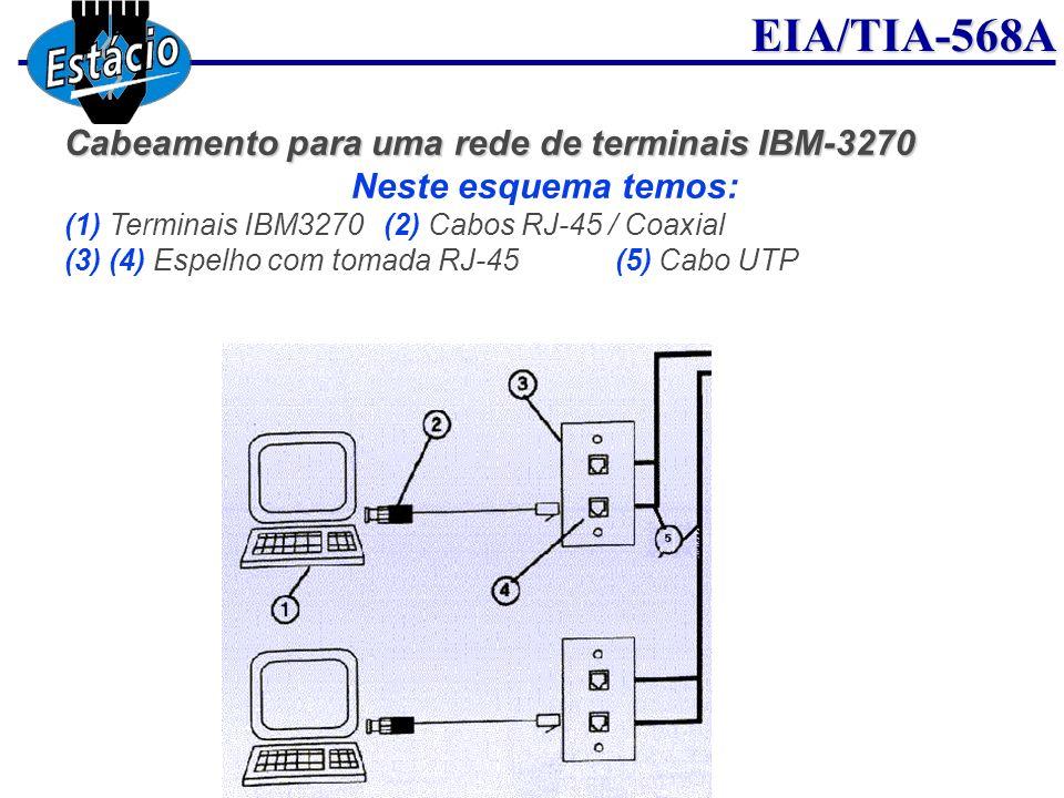 Cabeamento para uma rede de terminais IBM-3270 Neste esquema temos: