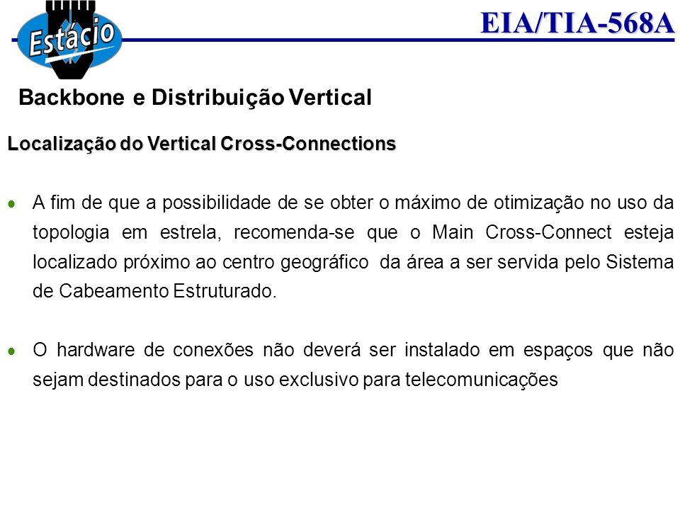 Backbone e Distribuição Vertical