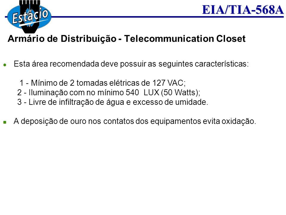 Armário de Distribuição - Telecommunication Closet