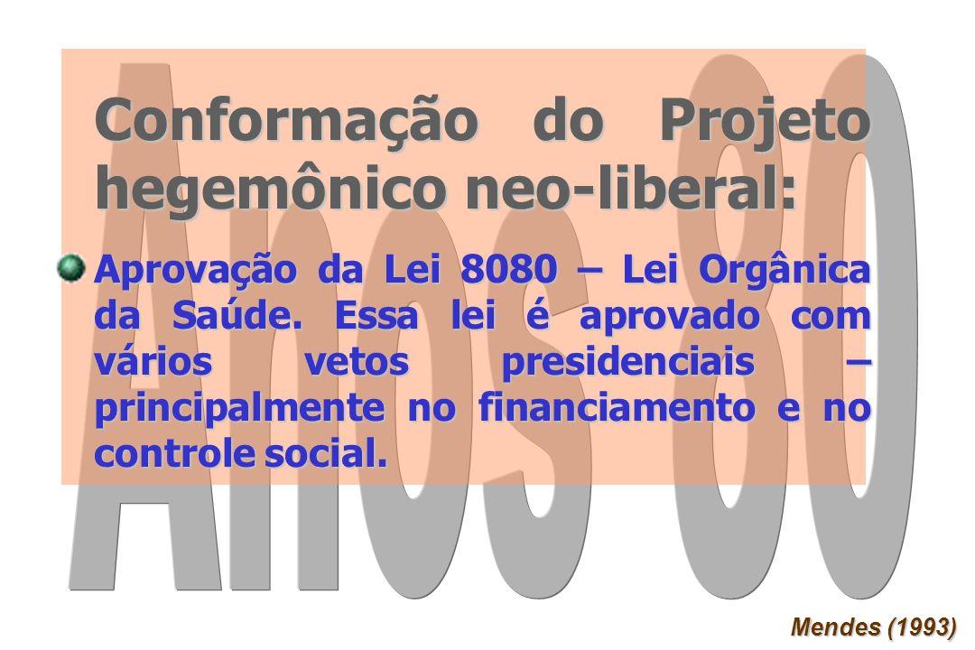 Conformação do Projeto hegemônico neo-liberal: