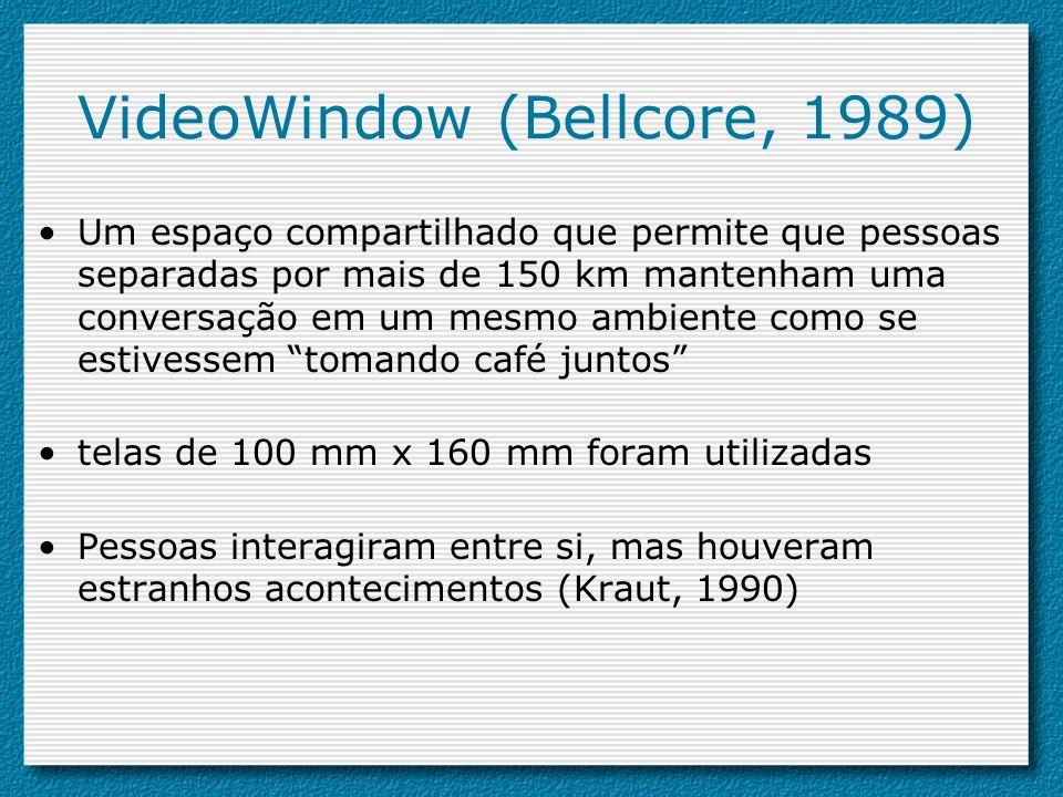 VideoWindow (Bellcore, 1989)