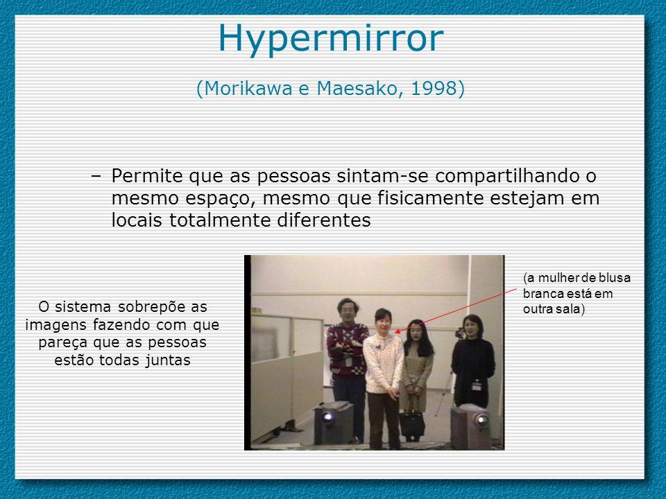 Hypermirror (Morikawa e Maesako, 1998)