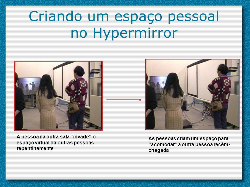 Criando um espaço pessoal no Hypermirror