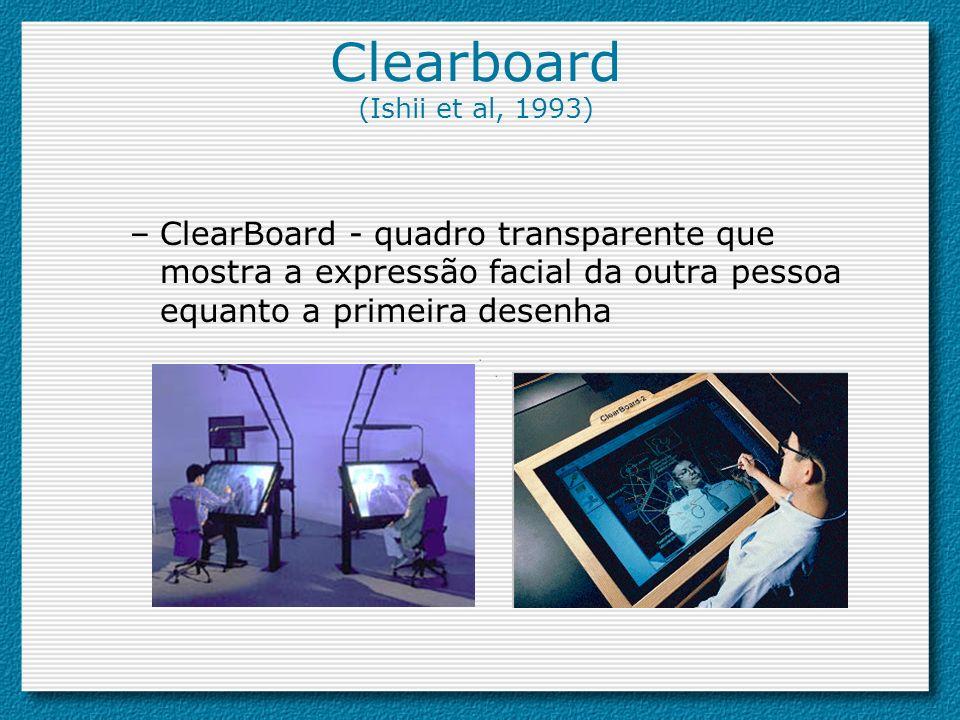 Clearboard (Ishii et al, 1993)