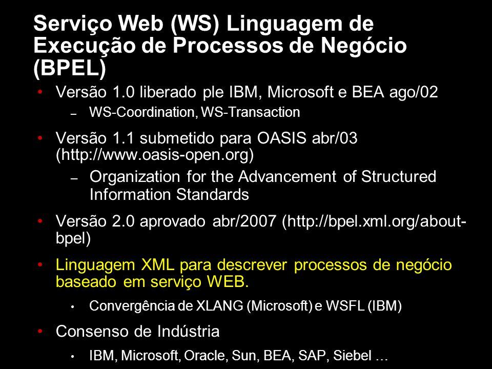 Serviço Web (WS) Linguagem de Execução de Processos de Negócio (BPEL)