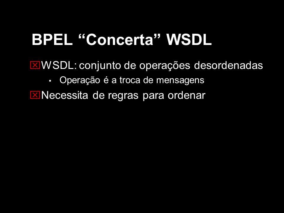 BPEL Concerta WSDL WSDL: conjunto de operações desordenadas