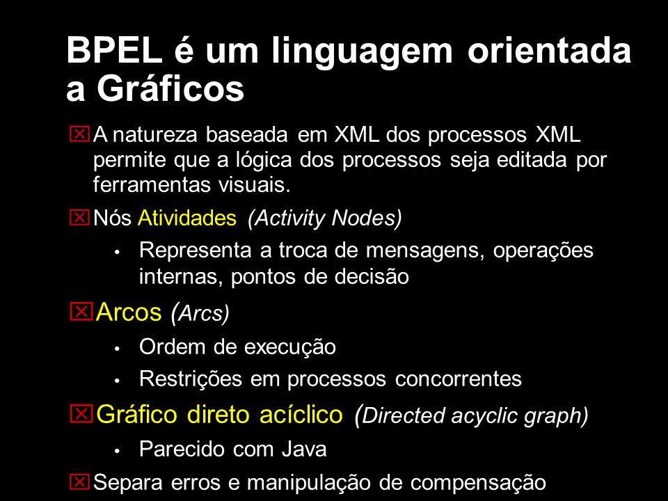 BPEL é um linguagem orientada a Gráficos