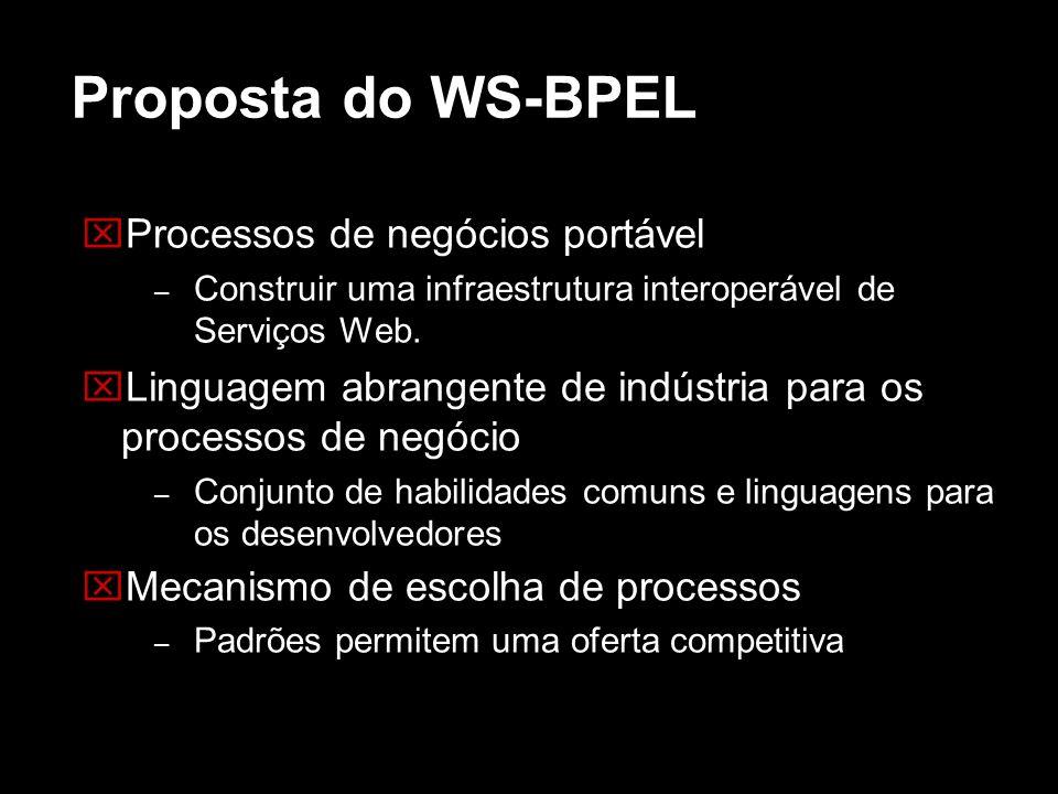 Proposta do WS-BPEL Processos de negócios portável