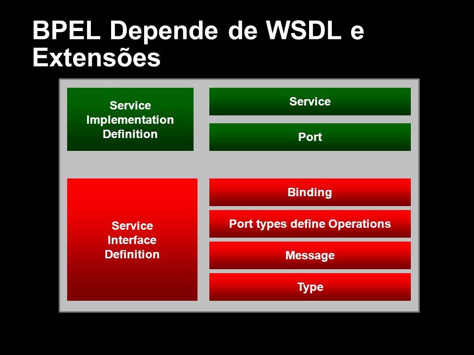 BPEL Depende de WSDL e Extensões