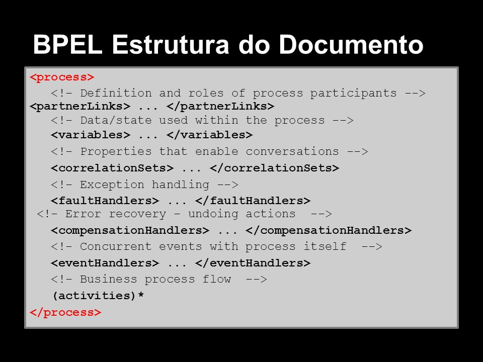BPEL Estrutura do Documento