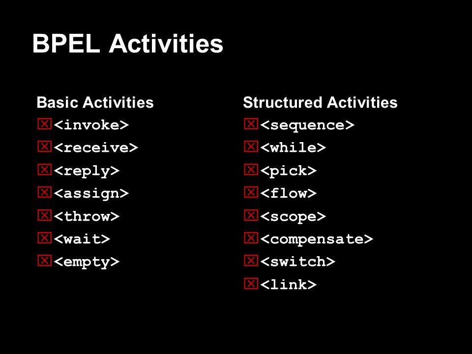 BPEL Activities Basic Activities <invoke> <receive>