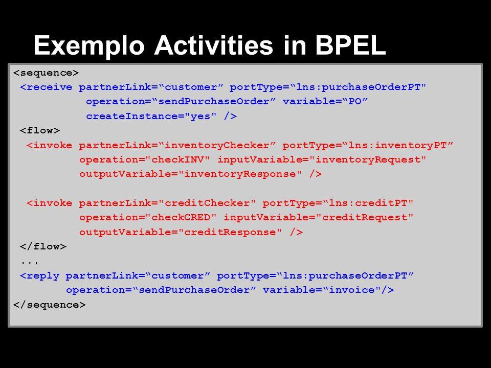 Exemplo Activities in BPEL
