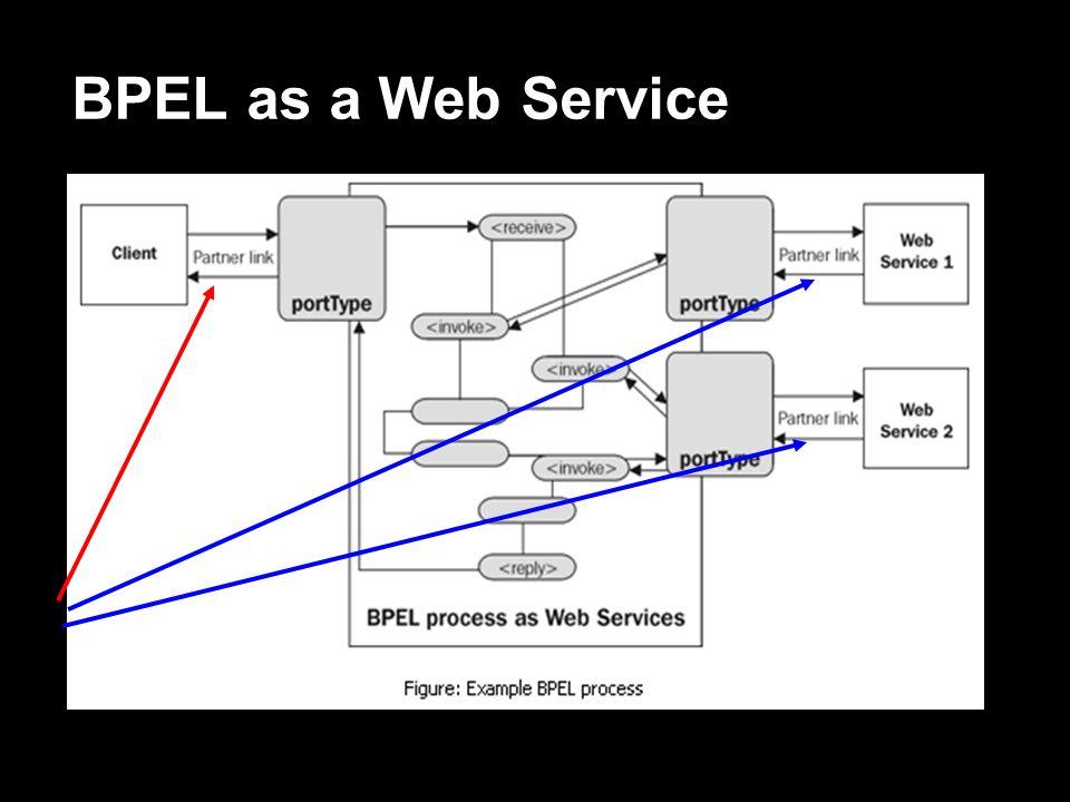BPEL as a Web Service