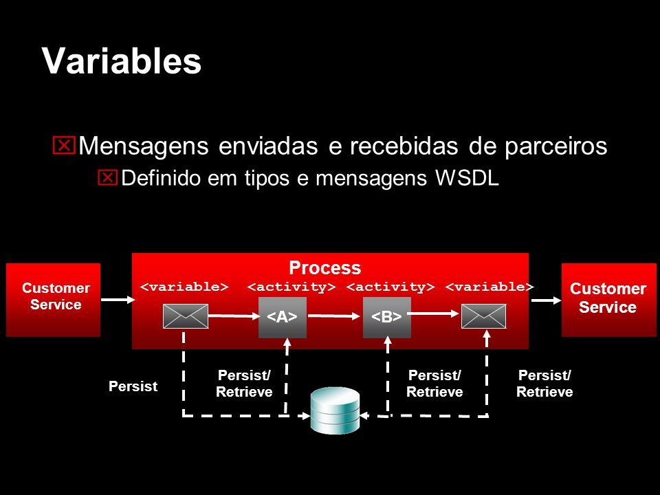 Variables Mensagens enviadas e recebidas de parceiros