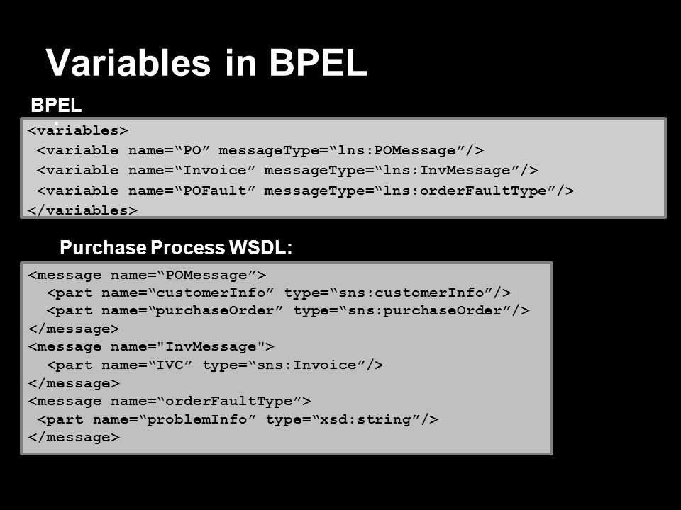 Purchase Process WSDL: