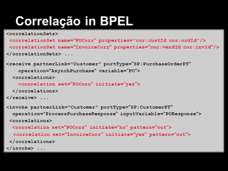 Correlação in BPEL <correlationSets> <correlationSet name= POCorr properties= cor:custId cor:ordId />
