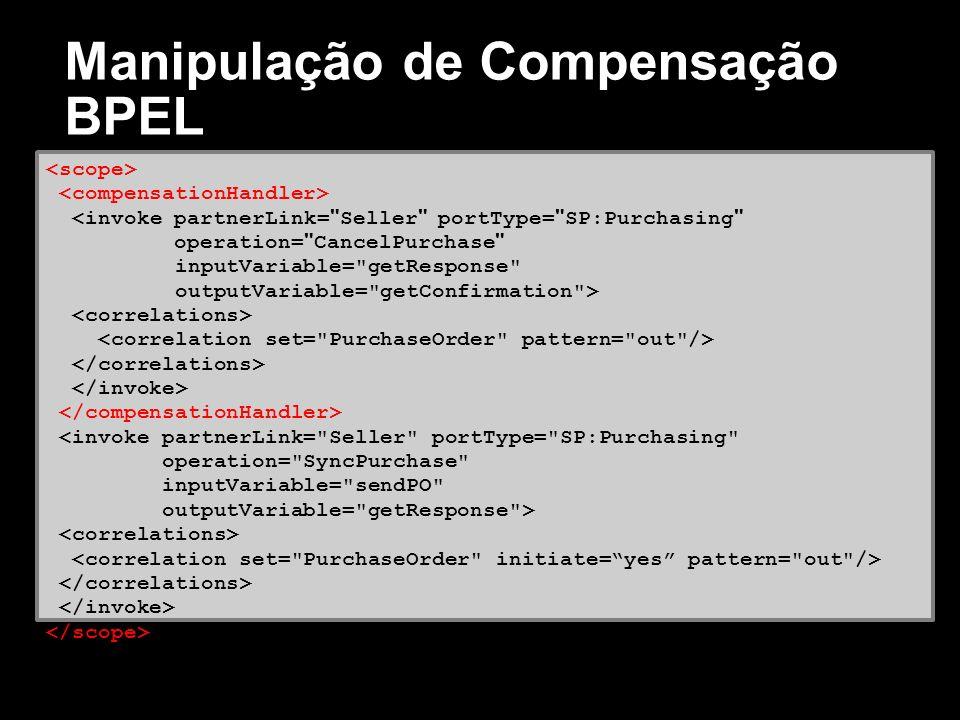 Manipulação de Compensação BPEL
