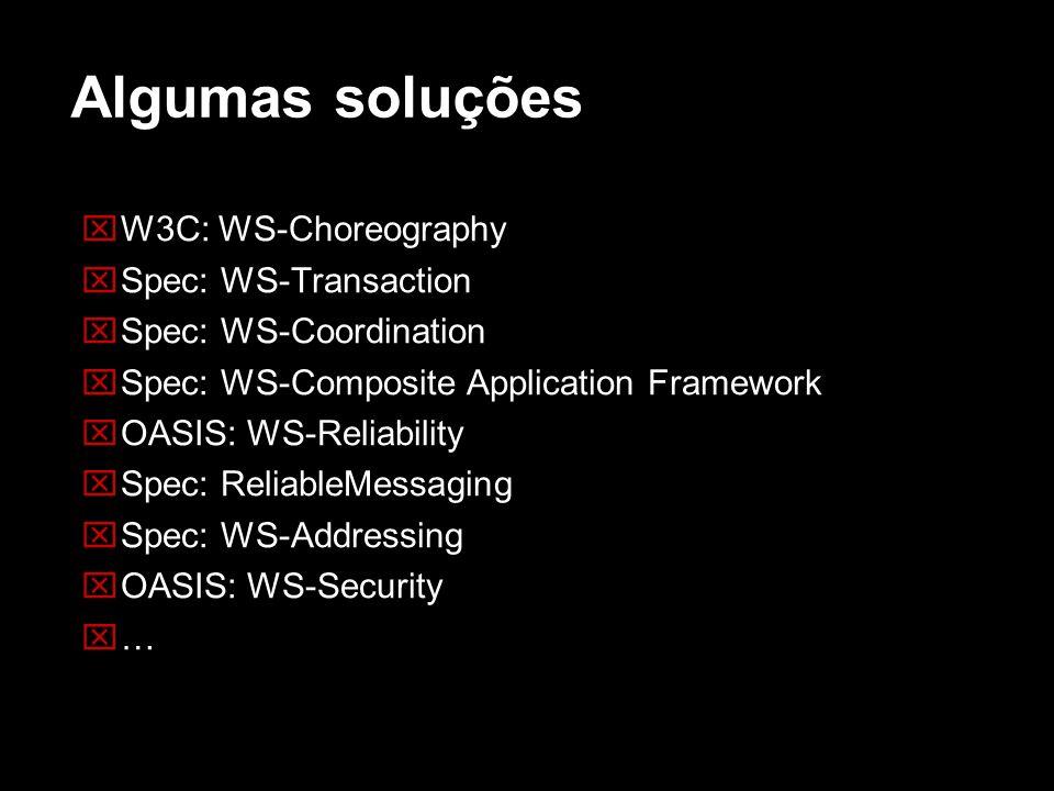 Algumas soluções W3C: WS-Choreography Spec: WS-Transaction