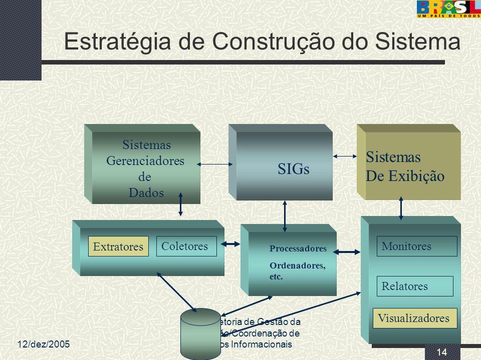 Estratégia de Construção do Sistema