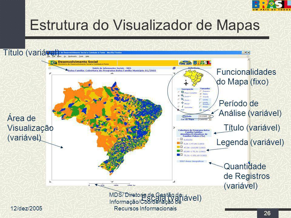 Estrutura do Visualizador de Mapas